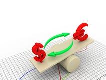 Euro e dollaro sul piallaccio Fotografia Stock Libera da Diritti