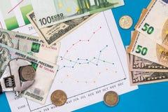 euro en dollar versus roebel royalty-vrije stock afbeelding