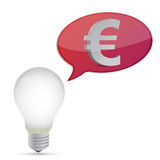 Euro energy saving bulb Royalty Free Stock Photography