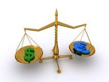 Euro equilibrio dei soldi del dollaro Fotografie Stock