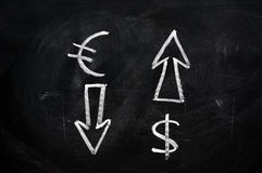 Euro et dollar Photographie stock