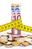 Euro et mesure de bande Images libres de droits