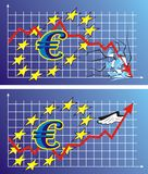 Euro exchange rate Royalty Free Stock Image