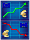 Euro, exchange rate growing and falling. Stock Photo