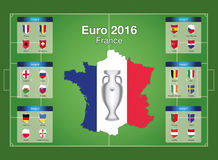 Euro 2016 football championship group stages. Soccer tournament in France Royalty Free Stock Photos
