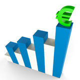 Euro Gain Indicates Financial Report And Advance Royalty Free Stock Images