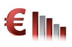 Euro- gráfico de negócio de queda da moeda Imagem de Stock
