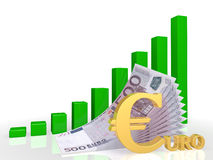 Euro and the growth diagram. The euro sign with a green growth chart currency exchange rate Royalty Free Stock Image