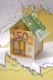 Euro huis op grafiek Stock Afbeelding