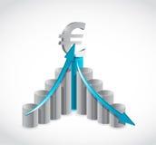 Euro illustrazione del grafico di affari Fotografie Stock
