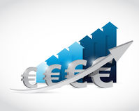 euro- ilustração do gráfico de negócio da moeda Imagens de Stock Royalty Free
