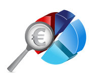 Euro magnify pie chart illustration design Stock Photos