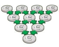Euro- moedas de prata Imagem de Stock Royalty Free