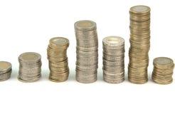 Euro- moedas empilhadas Imagens de Stock Royalty Free