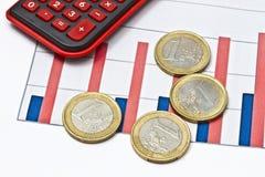Euro- moedas no gráfico de negócio Imagens de Stock