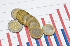 Euro monete sul grafico commerciale Fotografia Stock