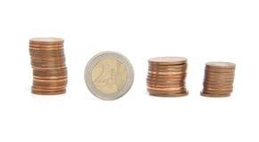 euro monety sterta Zdjęcie Royalty Free