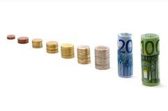 Euro money scale Stock Photography
