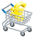 Euro money trolley concept Stock Photography