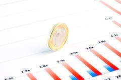 Euro muntstuk op financiële grafiek Stock Afbeelding