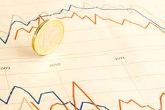 Euro muntstuk op financiële grafiek van krant Royalty-vrije Stock Foto's