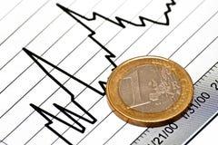 Euro muntstuk op grafiek Royalty-vrije Stock Fotografie