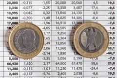 Euro muntstukken en beursresultaten Stock Foto's