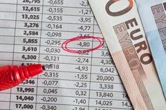 Euro muntstukken en beursresultaten Stock Fotografie