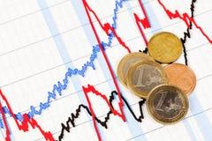 Euro muntstukken en geldgrafiek Stock Afbeeldingen