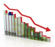 Euro neerstorting, financiële crisis Stock Afbeeldingen