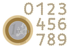 Euro numbers Stock Image
