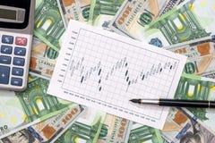 Euro- och dollarsedel med räknemaskinen, pennan och grafen Arkivbilder