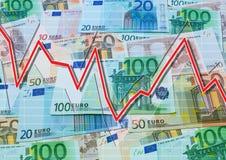 Euro och nedgående graf Royaltyfri Foto