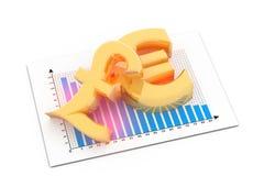 Euro och pund på affärsgraf Royaltyfri Bild