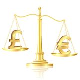 Euro outweighs pound sterling on scales. Royalty Free Stock Images