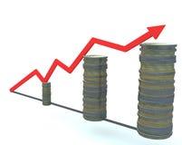 Euro pièces de monnaie de tableau financier sur le fond de wite Images stock