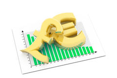 Euro and pound on business graph Royalty Free Stock Image