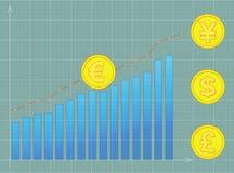 Euro pund, dollar, yen på diagram Arkivfoto