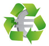 Euro recycle Royalty Free Stock Photo
