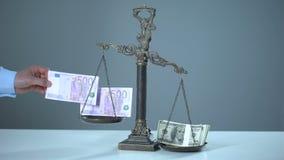 Euro słaby niż dolar przeważa dalej waży, waluty siła i stabilność zbiory wideo