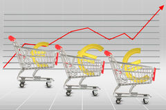 Euro sign in shopping cart Stock Photography