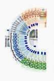 Euro simbolo. Immagine Stock
