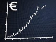Euro statistique illustration stock