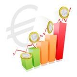 Euro sterkte vector illustratie