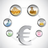 Euro symbol and monetary icons cycle Royalty Free Stock Photography