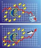 Euro tasso di avvicendamento Immagine Stock Libera da Diritti