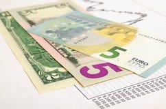 Euro tasso di cambio del dollaro Fotografie Stock Libere da Diritti
