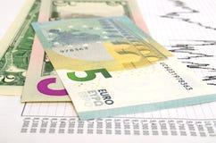 Euro tasso di cambio del dollaro Immagine Stock Libera da Diritti