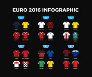 Euro 2016 tournament draw results. Vector flat style infographic set of football T-shirts. Stock Image