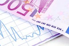 Euro und Diagramm Lizenzfreies Stockbild